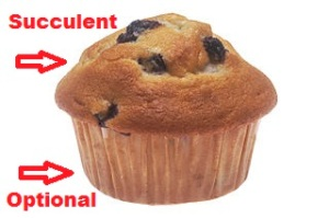 The Parts Of A Muffin